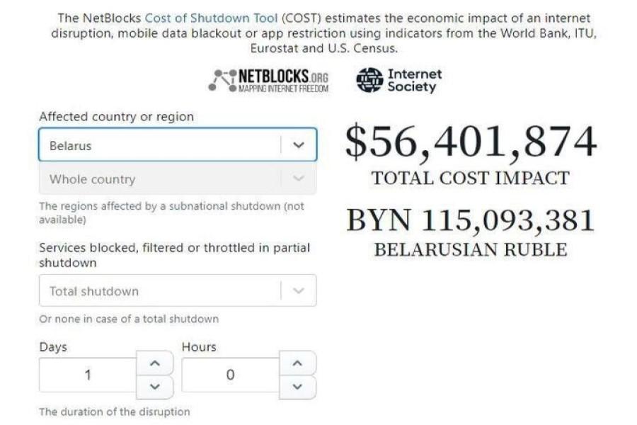 Во сколько обходится Беларуси один день без интернета по версии Международной организации